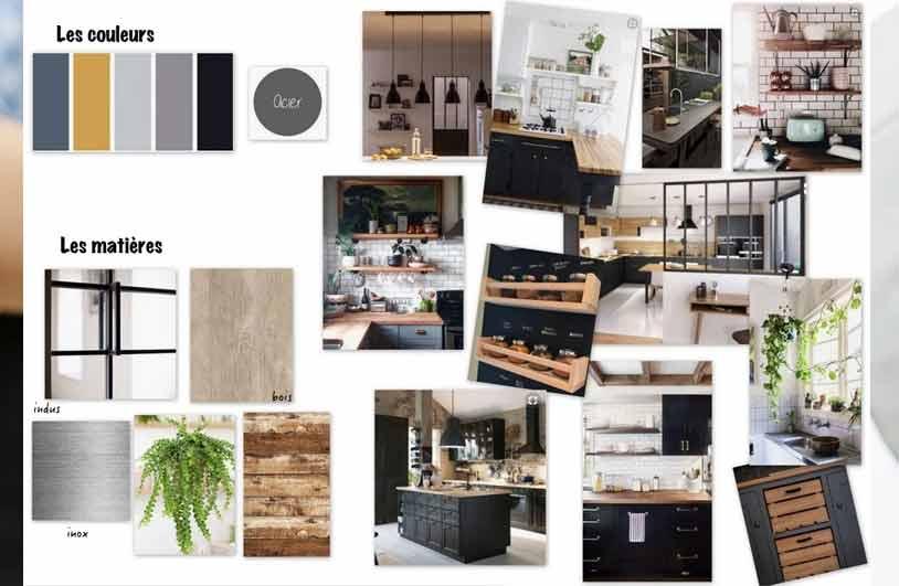 Rénover une cuisine : la réflexion préalable